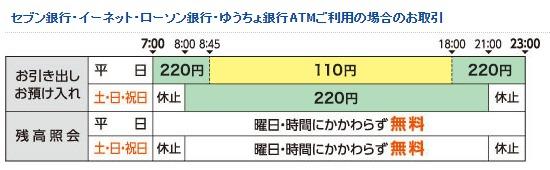 時間 京葉 銀行 atm