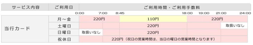 広島 銀行 atm 年末 年始