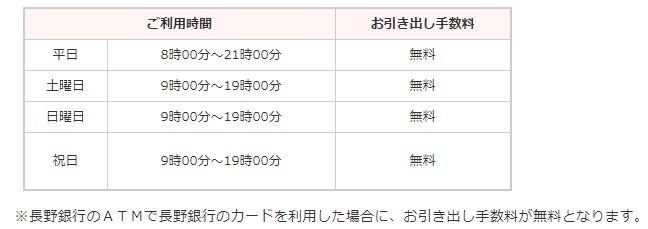 名古屋 銀行 atm 年末 年始